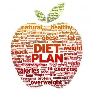 Diet Tips and Diet Plans