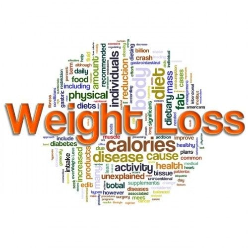 Are You Prepared To Lose The Pounds? | Detox Supplements