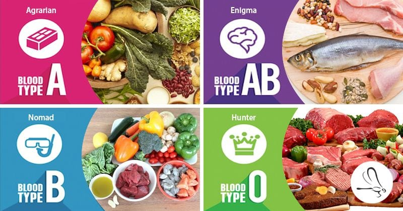 What Everyone Should Know About Blood-Type Diet