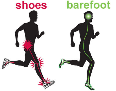 Know the Basics of Barefoot Running
